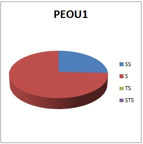 peou1