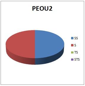 peou2